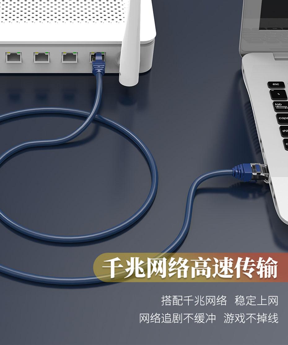六类千兆网线搭配千兆网口使用