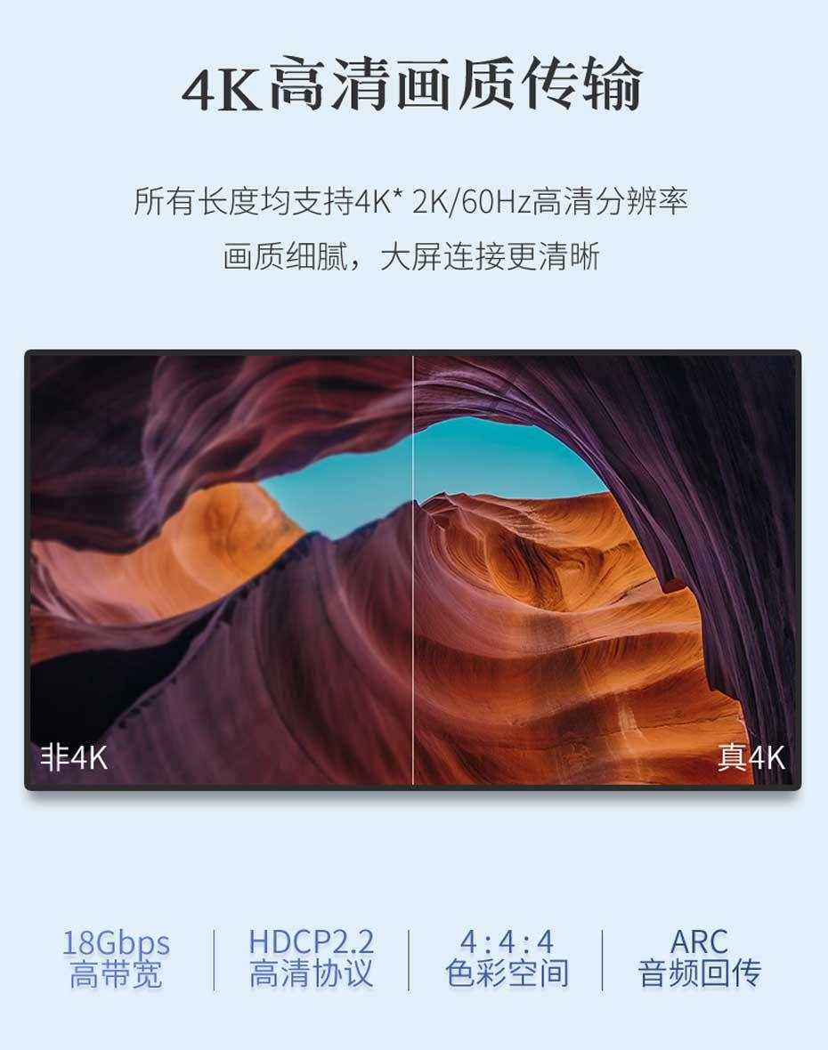 工程专供HDMI光纤线支持18Gbps高带宽、HDCP2.2、4:4:4色彩空间、ARC音频回传