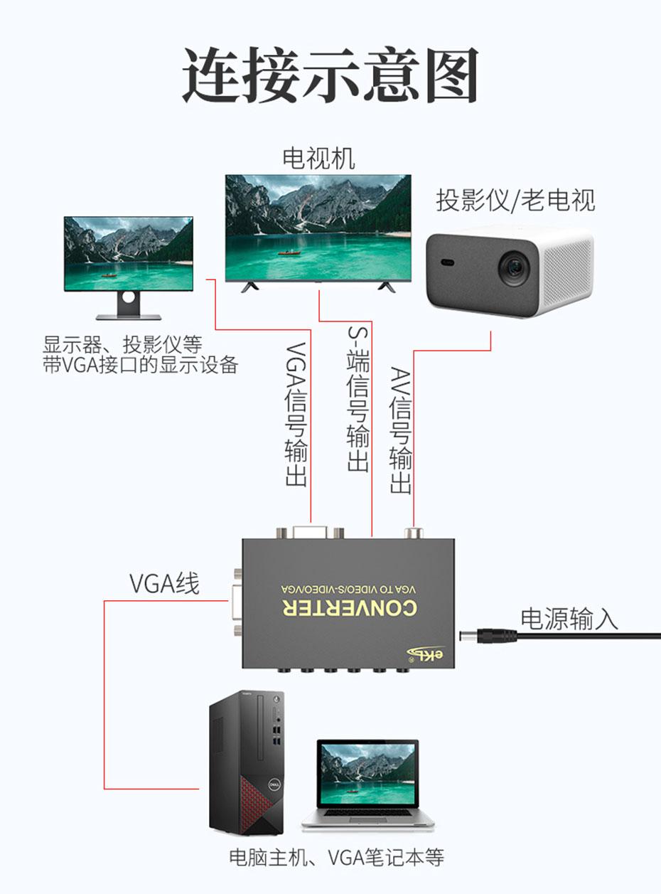 VGA转AV/S端子转换器1801采用金属磨砂工艺