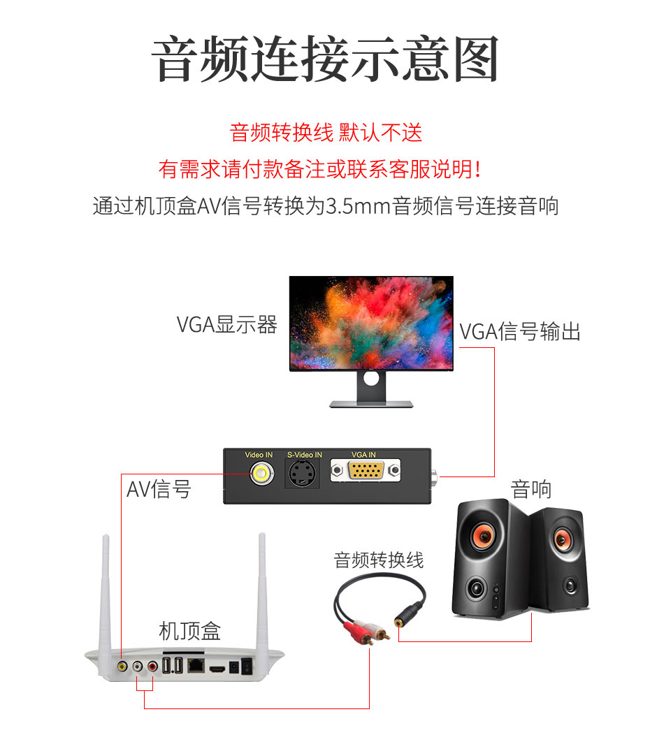 AV/BNC/S-Video转VGA转换器1802音频连接方法