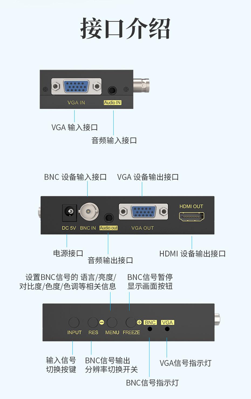 VGA/BNC转VGA/HDMI转换器1804接口说明