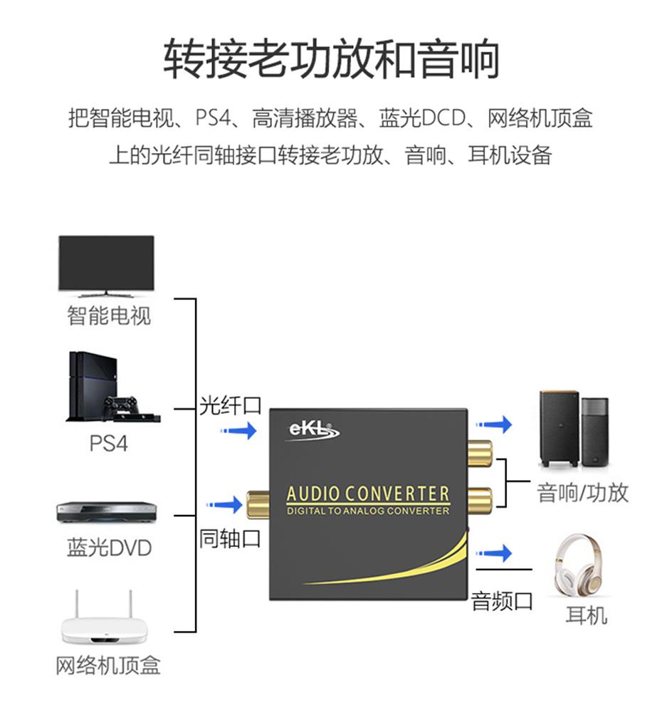 光纤同轴音频转换器DAN支持老式模拟信号音响