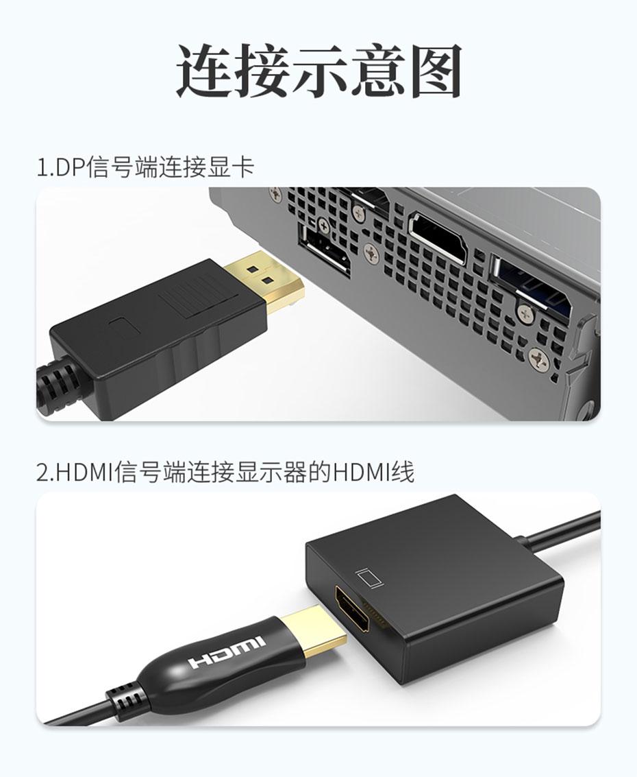 DP转HDMI转换器DH连接使用示意图
