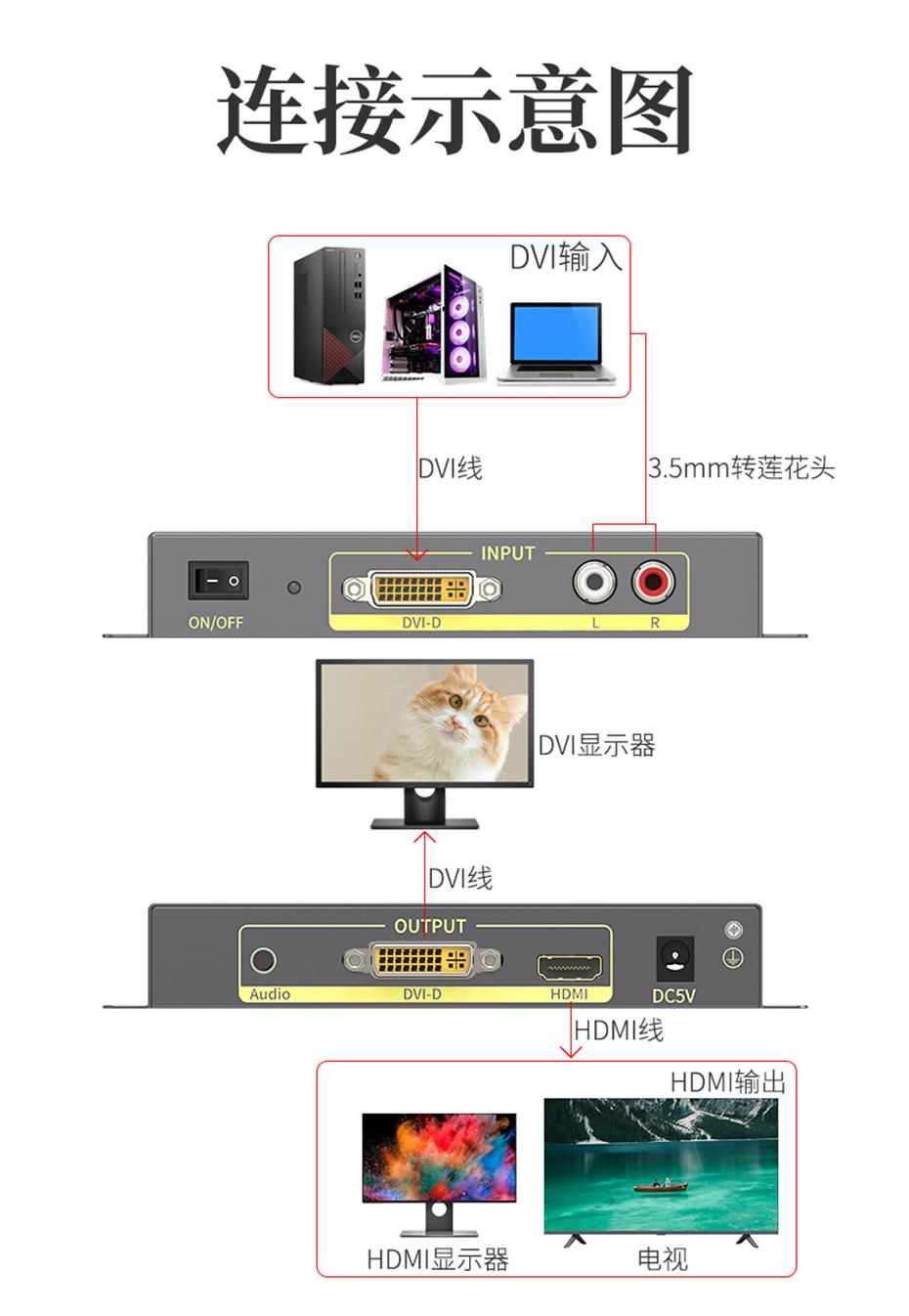 DVI转HDMI转换器DHA长78mm;宽74mm;高30mm