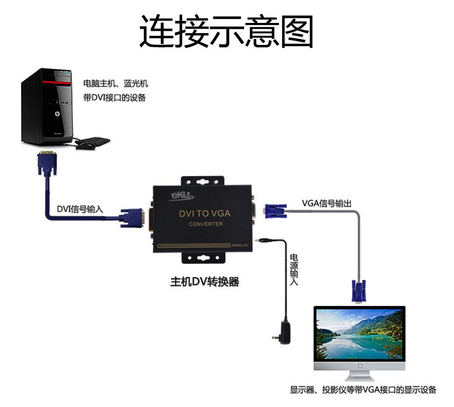 dvi转vga转换器dv连接使用示意图