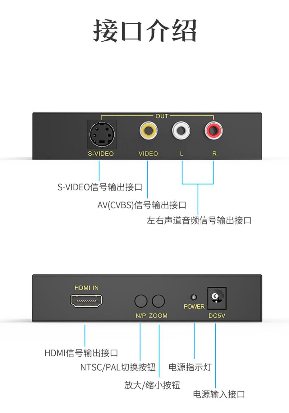 HDMI转S端子/AV转换器HAV接口介绍