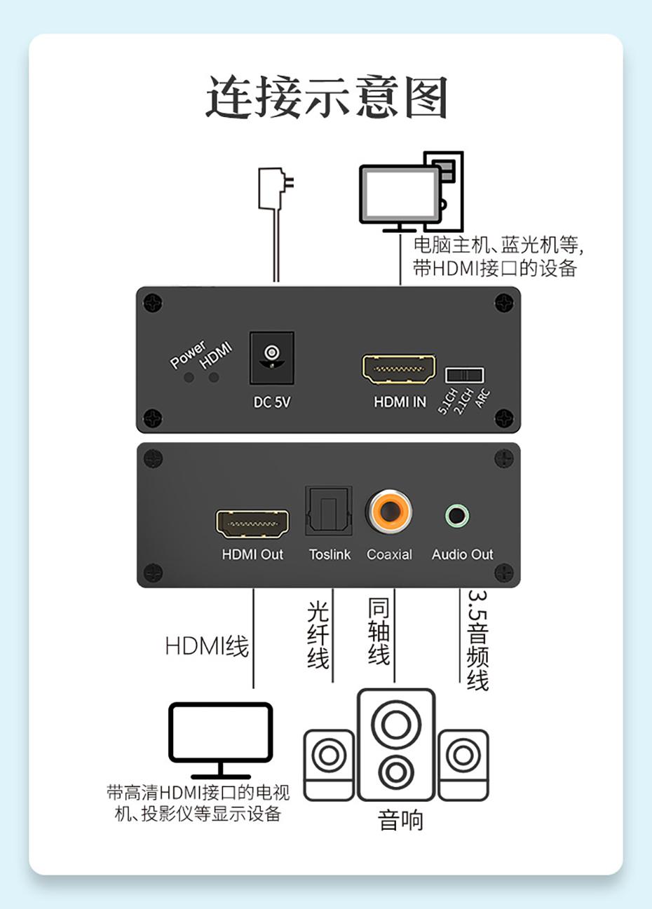 HDMI音频解码分离器HHA连接使用示意图