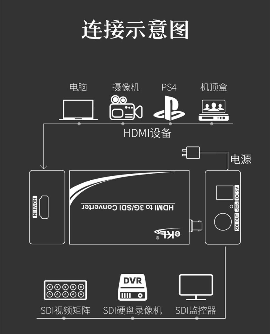 HDMI转SDI高清转换器连接使用示意图