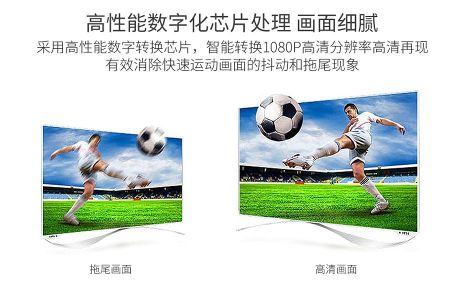 HDMI转AV转换器MiniHAV内置数字芯片