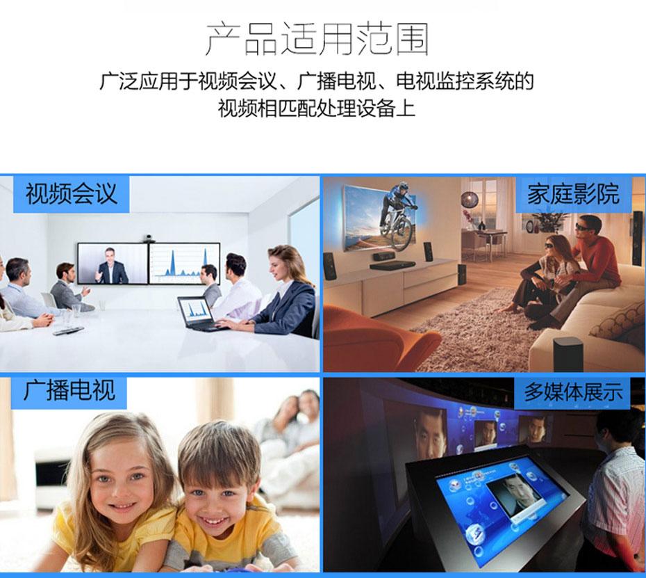 HDMI转模拟视频转换器MiniHAV部分应用场景