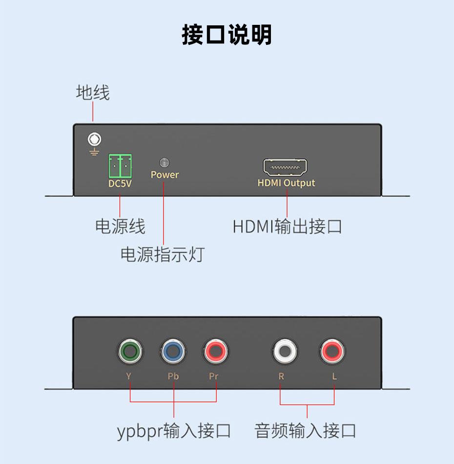 YPbPr(色差)转HDMI转换器YH接口说明图