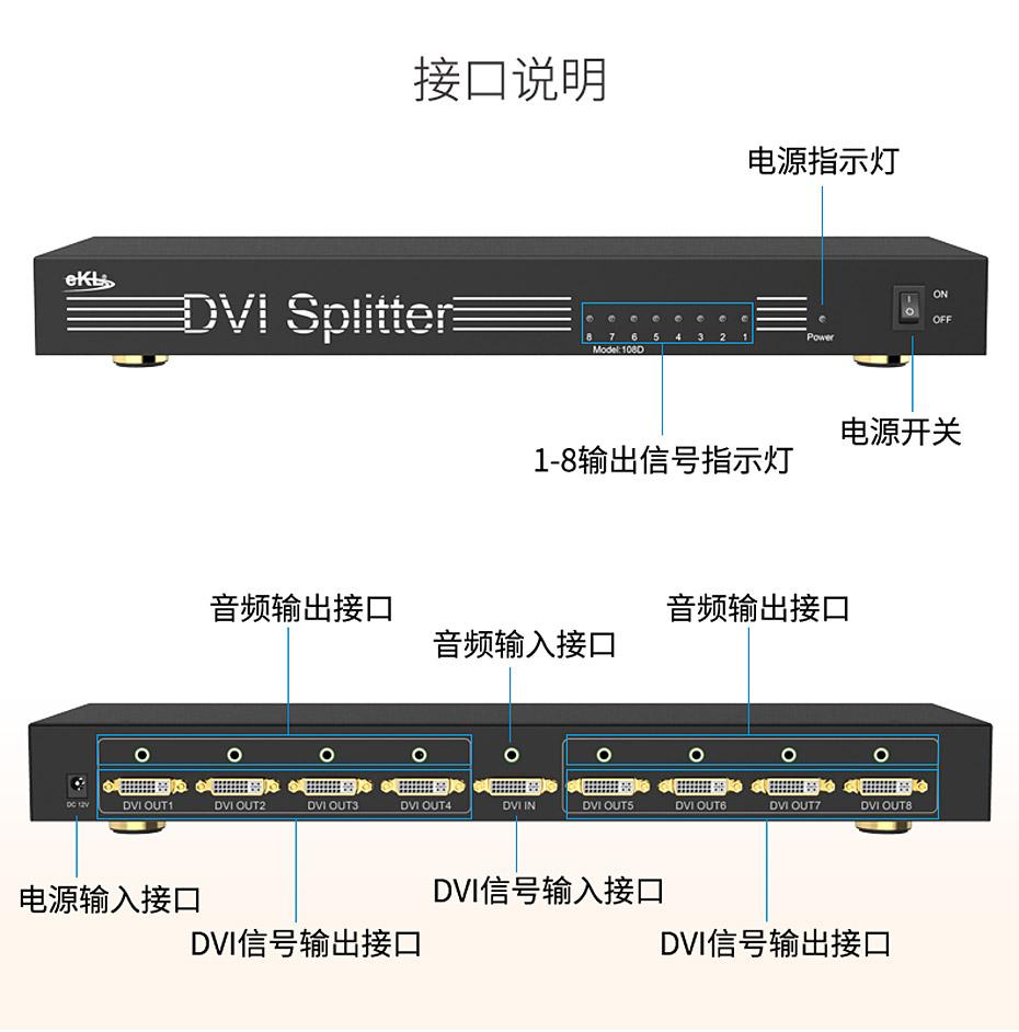 DVI分配器1分8 108D接口说明