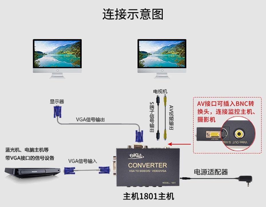 VGA转AV/S端子转换器1801连接使用示意图
