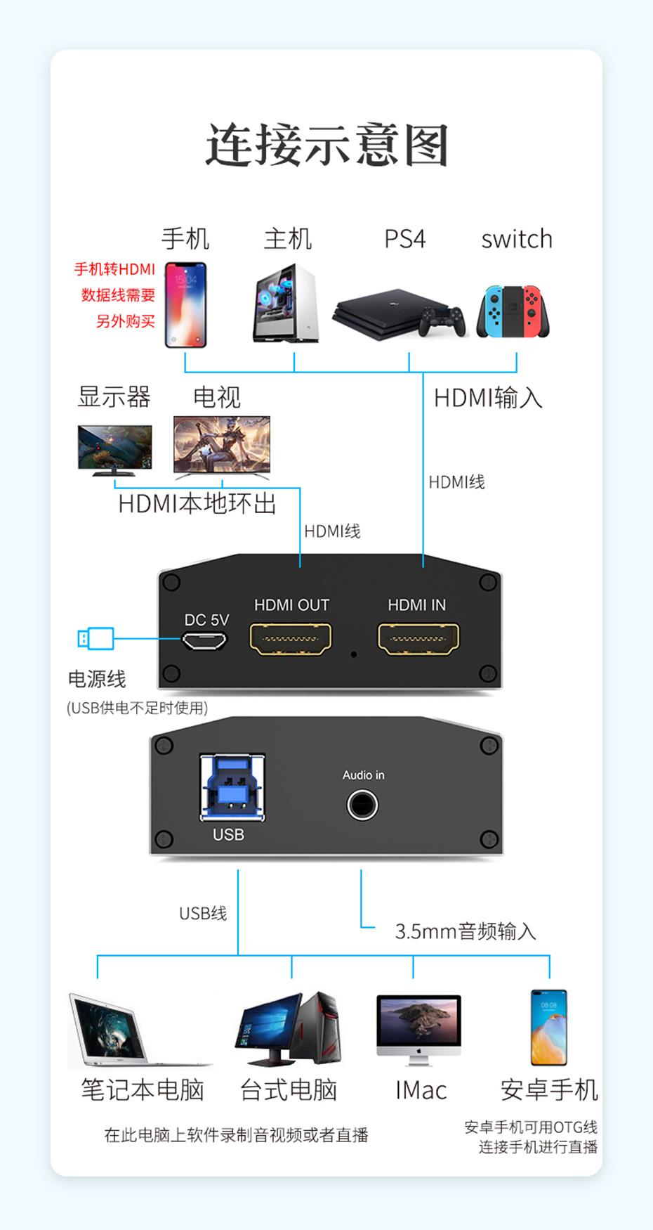 USB HDMI采集卡1805连接使用示意图