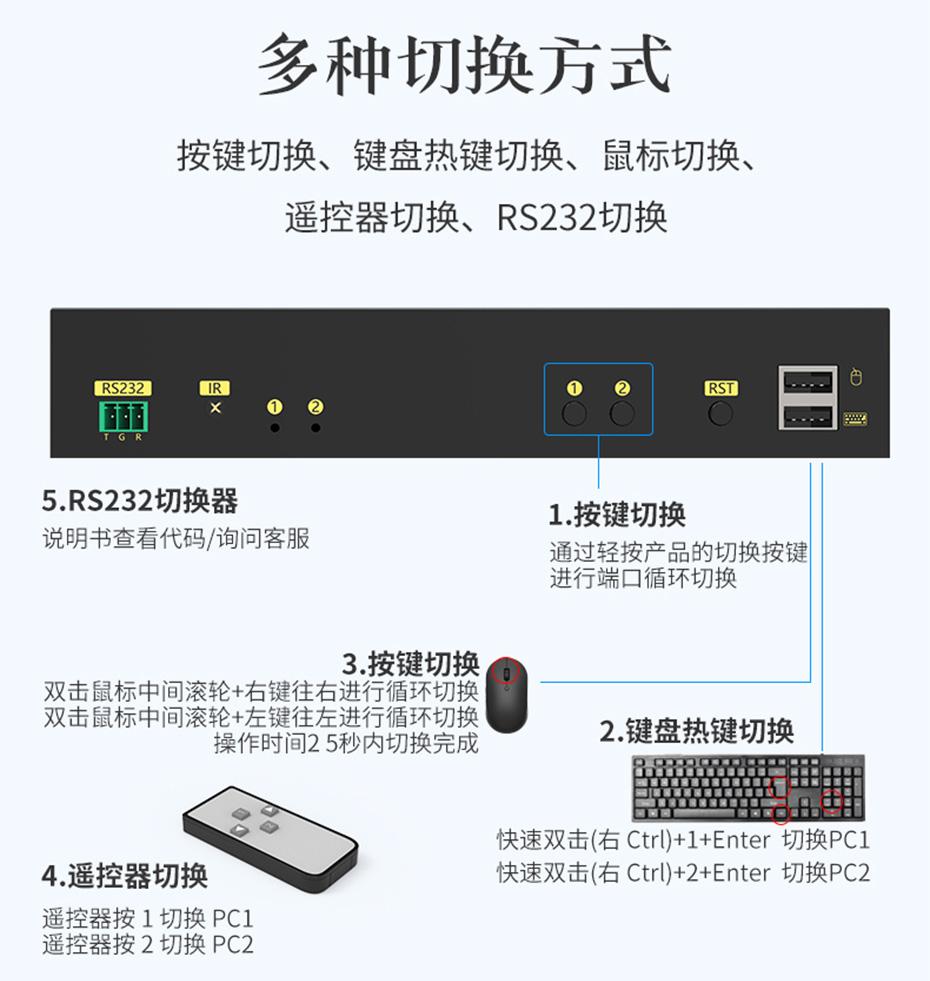 双屏HDMI KVM切换器212HK支持按键切换、键盘热键切换、鼠标切换、遥控切换、RS232切换等多种切换方式