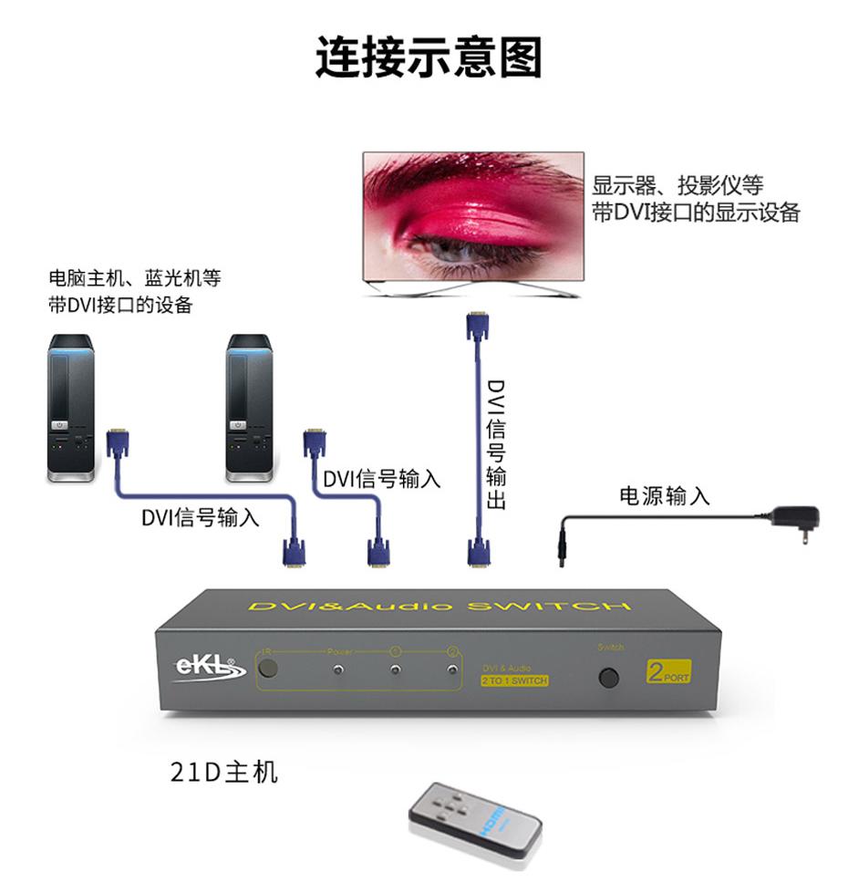 DVI切换器二进一出21D连接使用示意图
