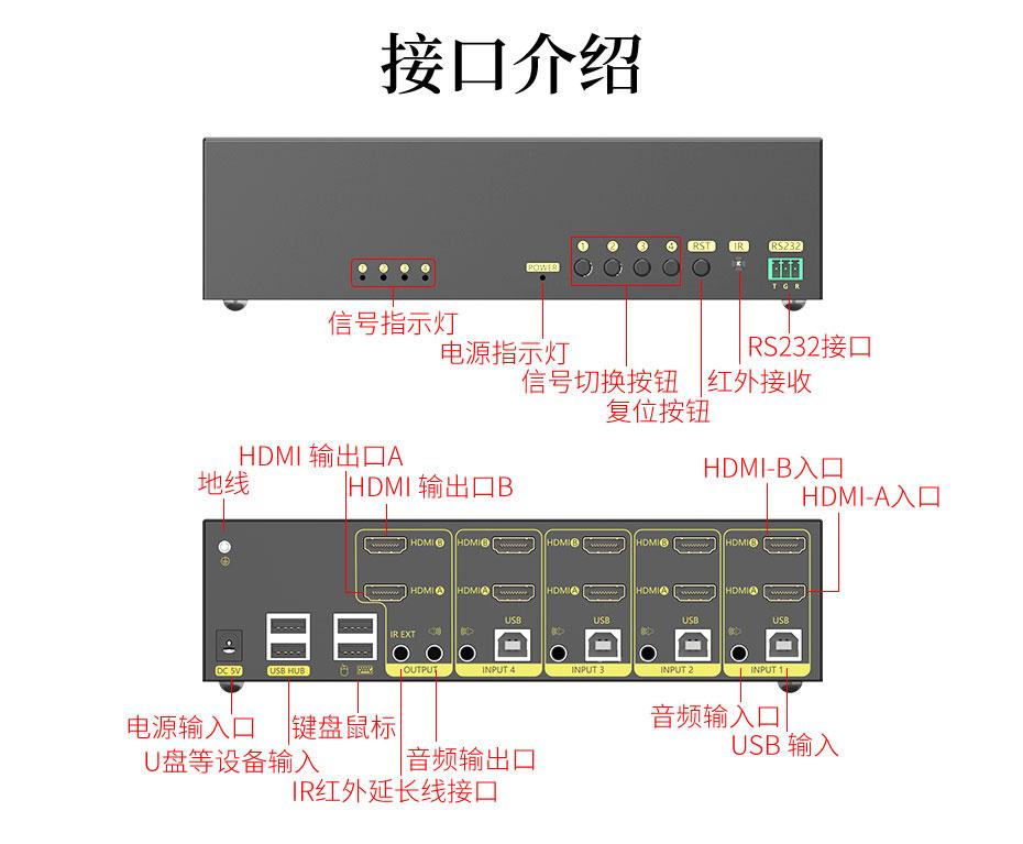 HDMI2.0 KVM切换器4进2出412HK接口说明