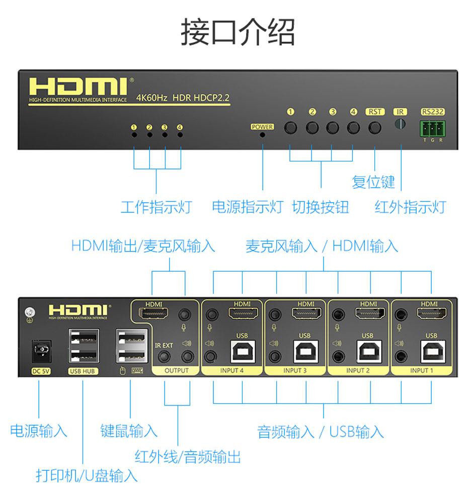 4口HDMI KVM切换器41HK2.0接口介绍
