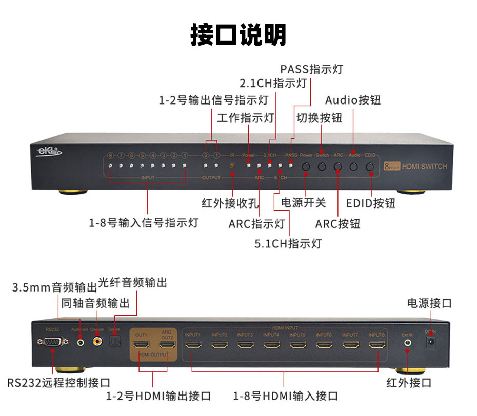 HDMI切换器八进二出812H接口说明