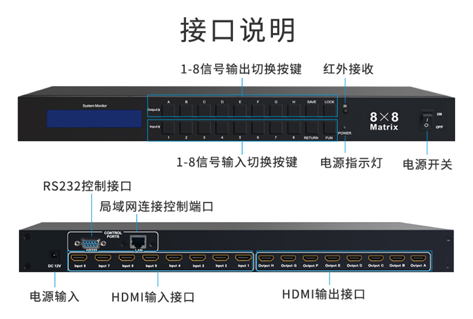 HDMI矩阵八进八出818H接口说明