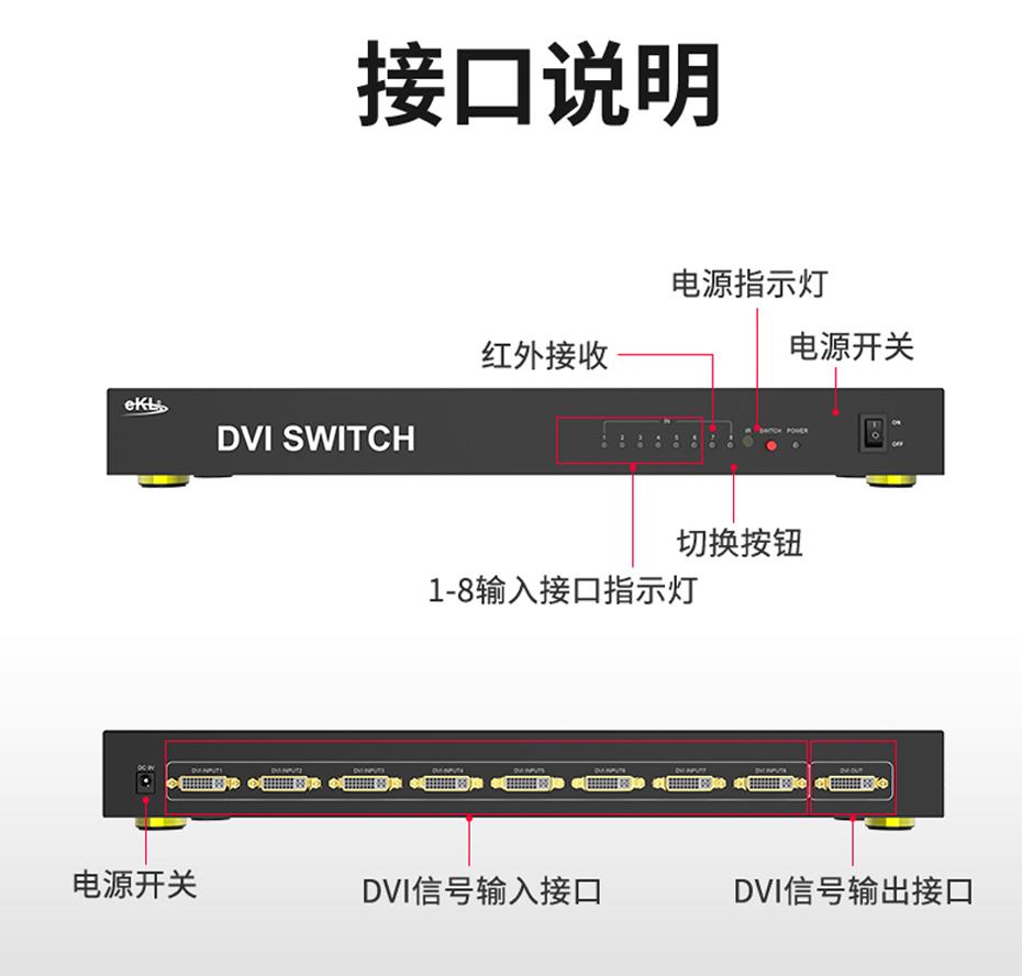 DVI切换器8进1出81D接口说明