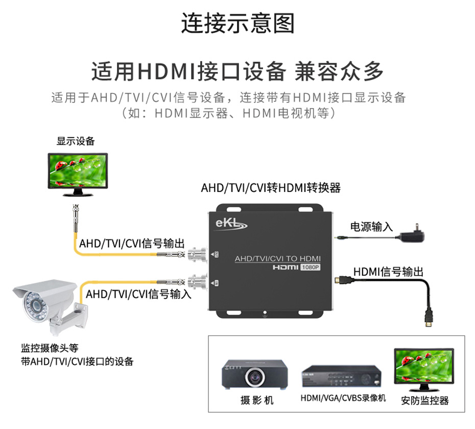 AHD/TVICVI转HDMI转换器AHD连接使用示意图