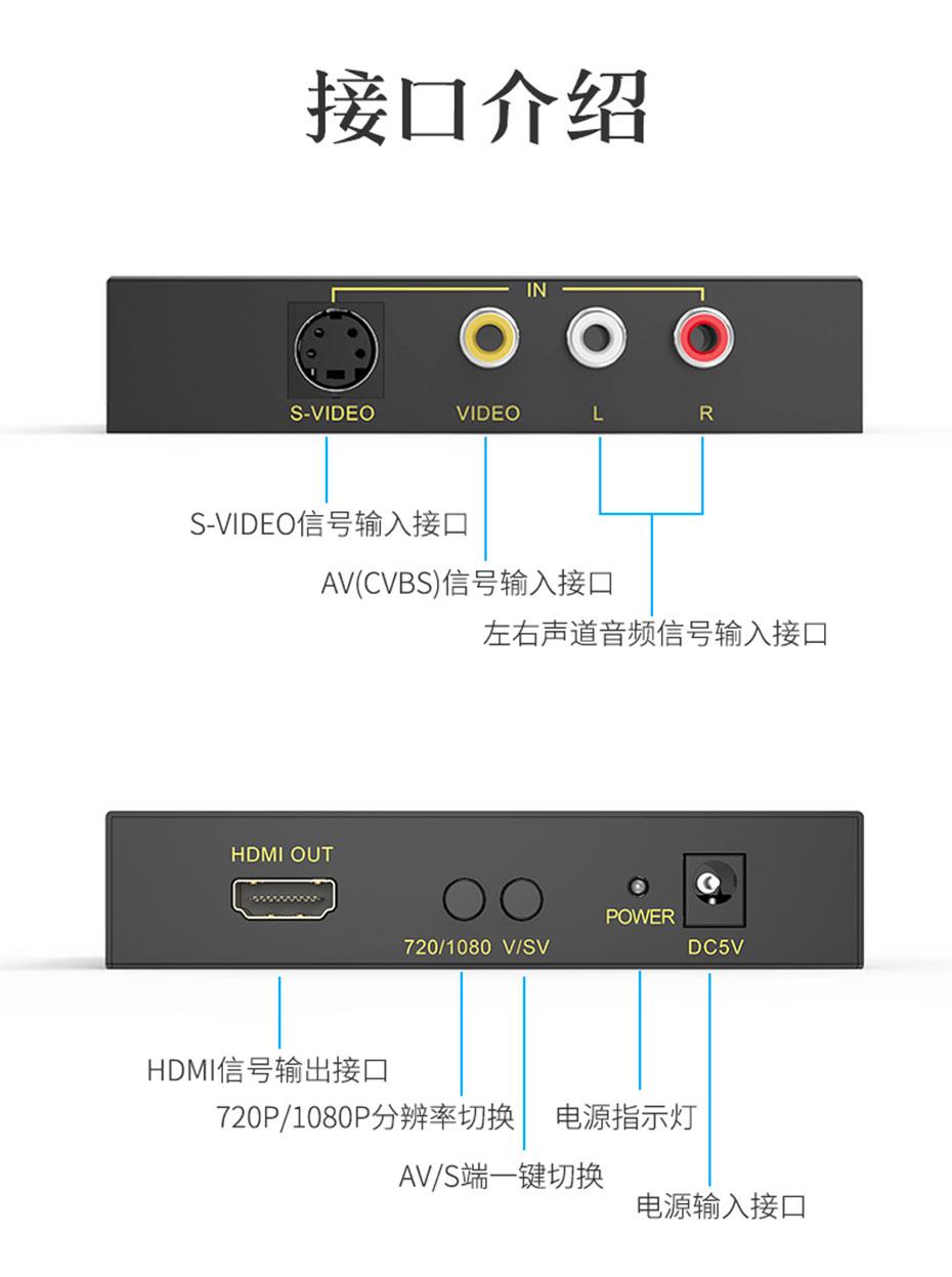 AV/S-Video转HDMI转换器AVH接口说明