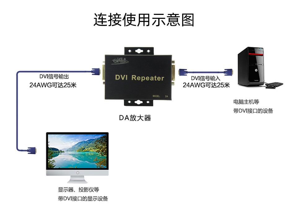 50米DVI延长器DA连接使用说明