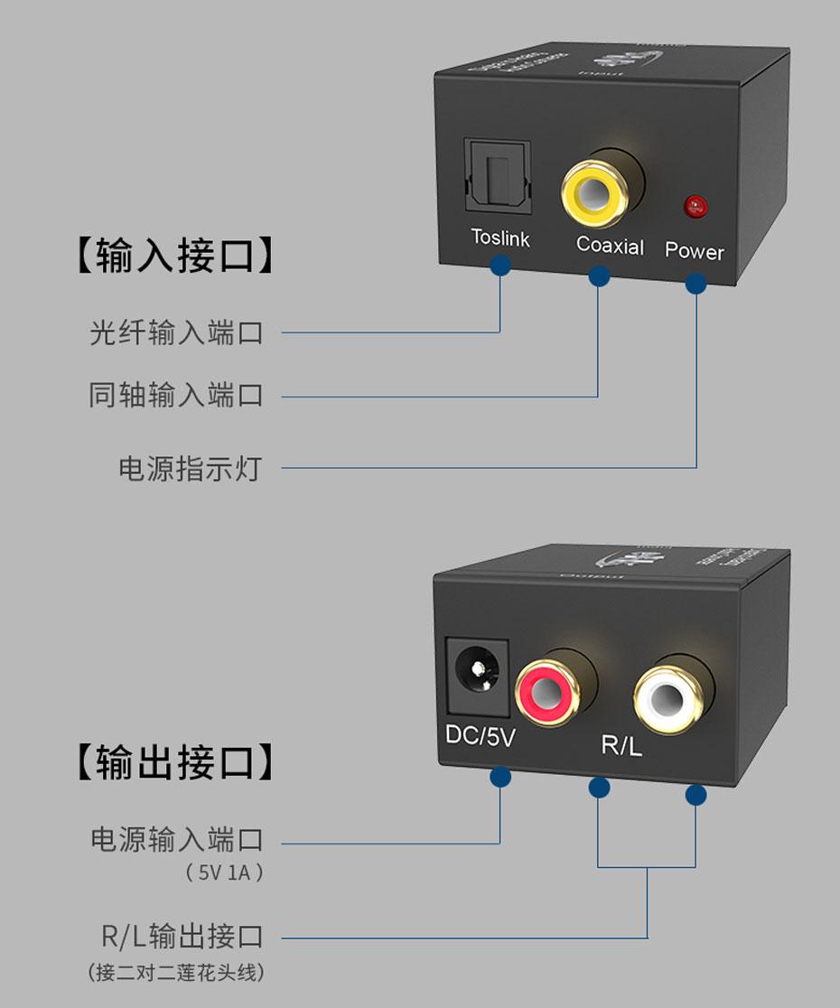 SPDIF数字光纤同轴音频转换器DAA接口介绍