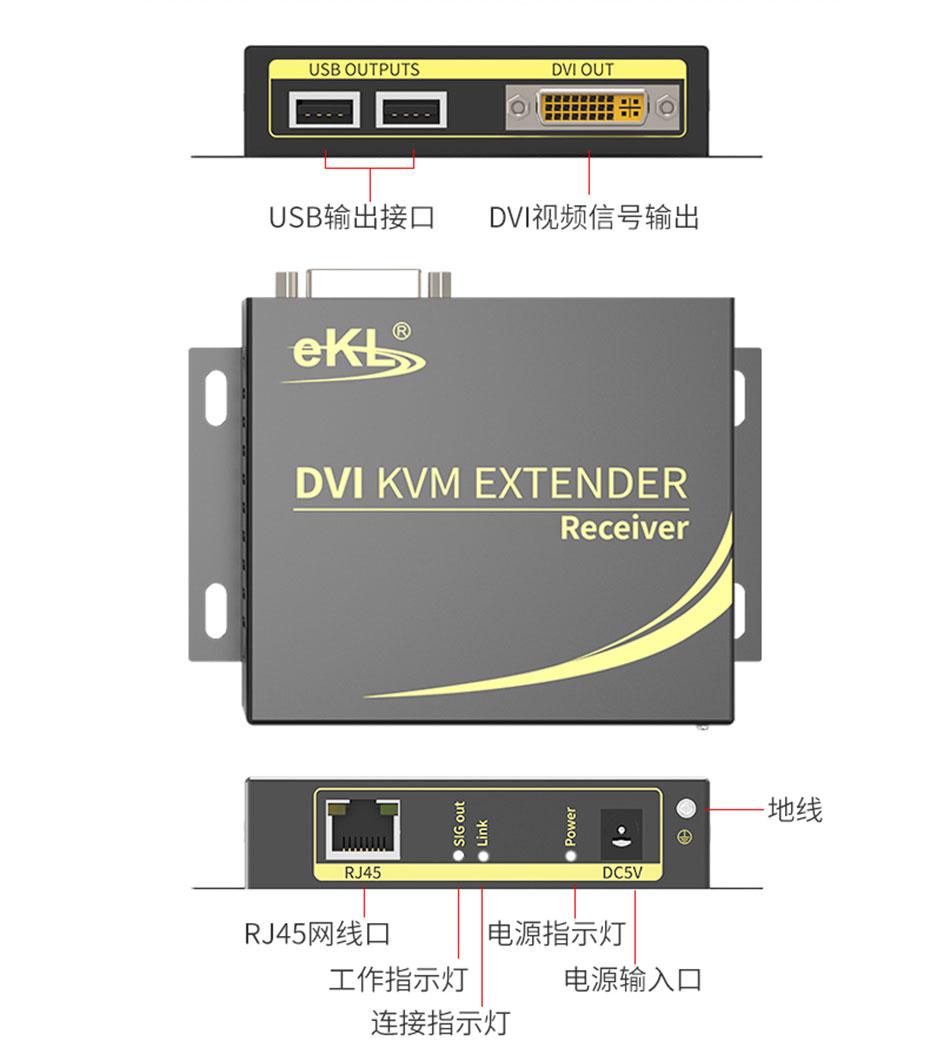 100米DVI KVM单网线延长器DCK100接收端接口介绍