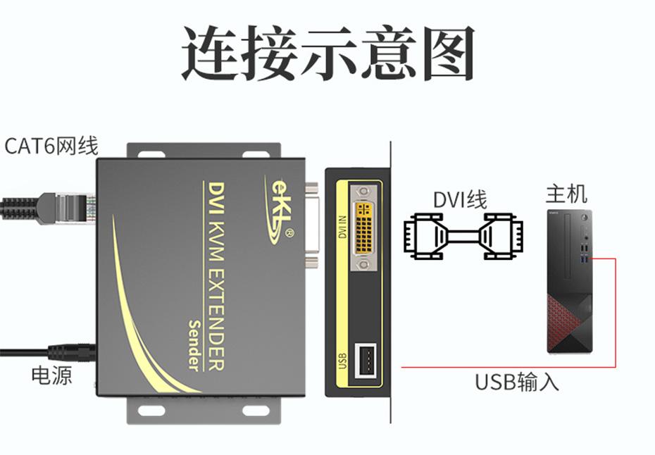100米DVI KVM单网线延长器DCK100发射端连接使用示意图