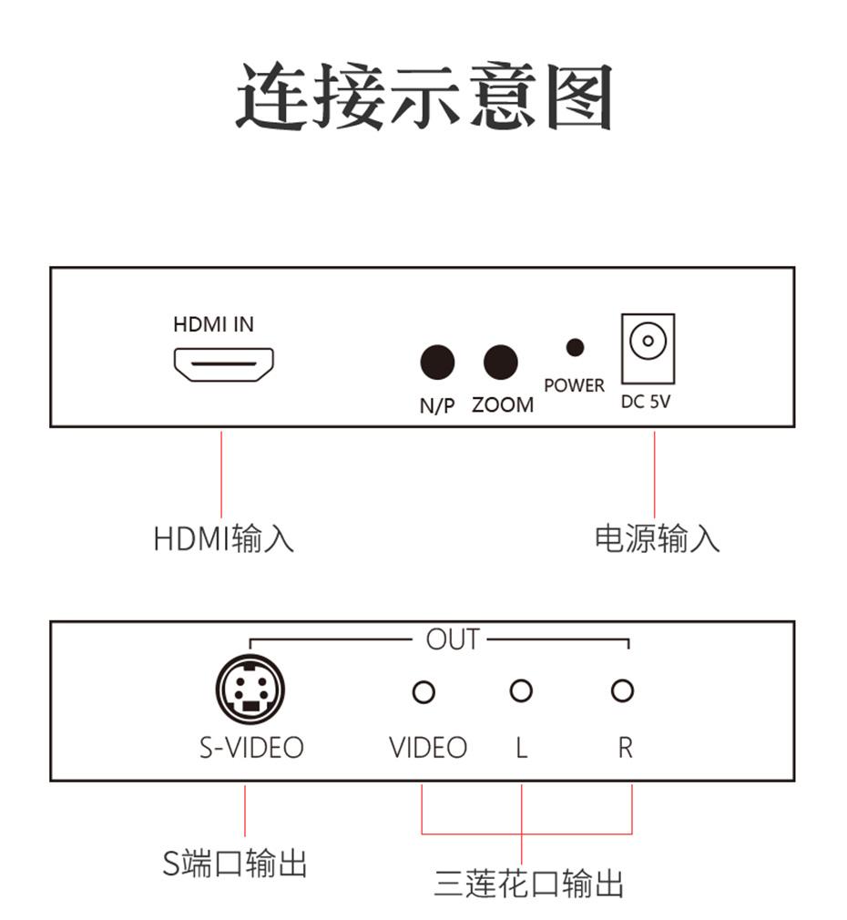 HDMI转S端子/AV转换器HAV连接使用示意图