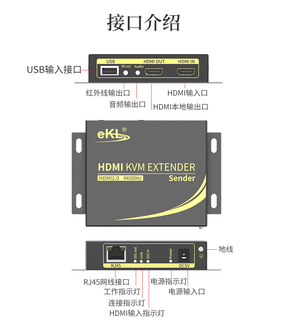 HDMI KVM网线延长器4K100米HCK100发射端接口说明