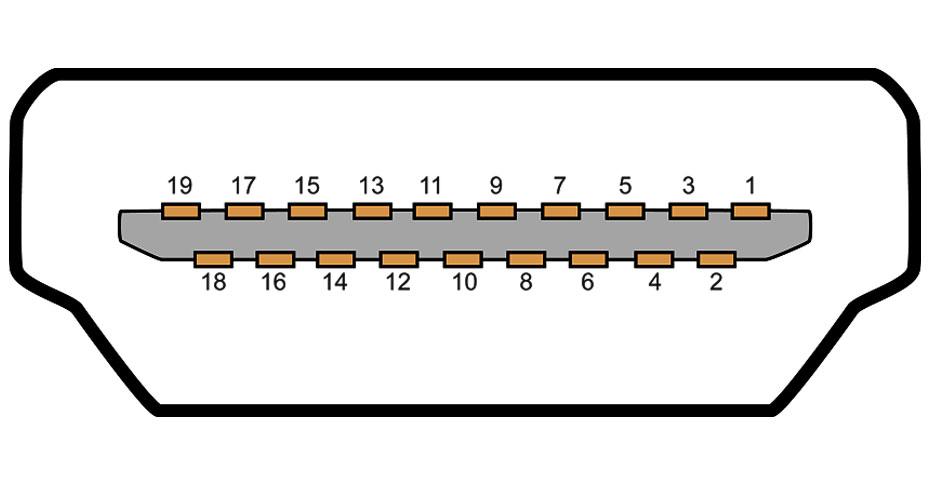 标准HDMI接口引脚序号图(HDMI接口母座)