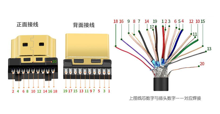 标准HDMI公头焊接示意图