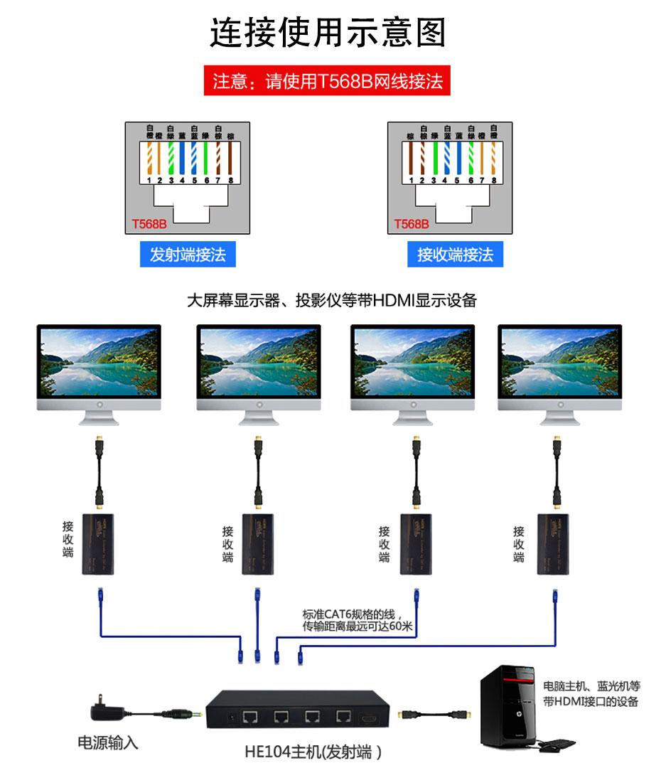 单网线延长分配发送器HE104连接使用示意图