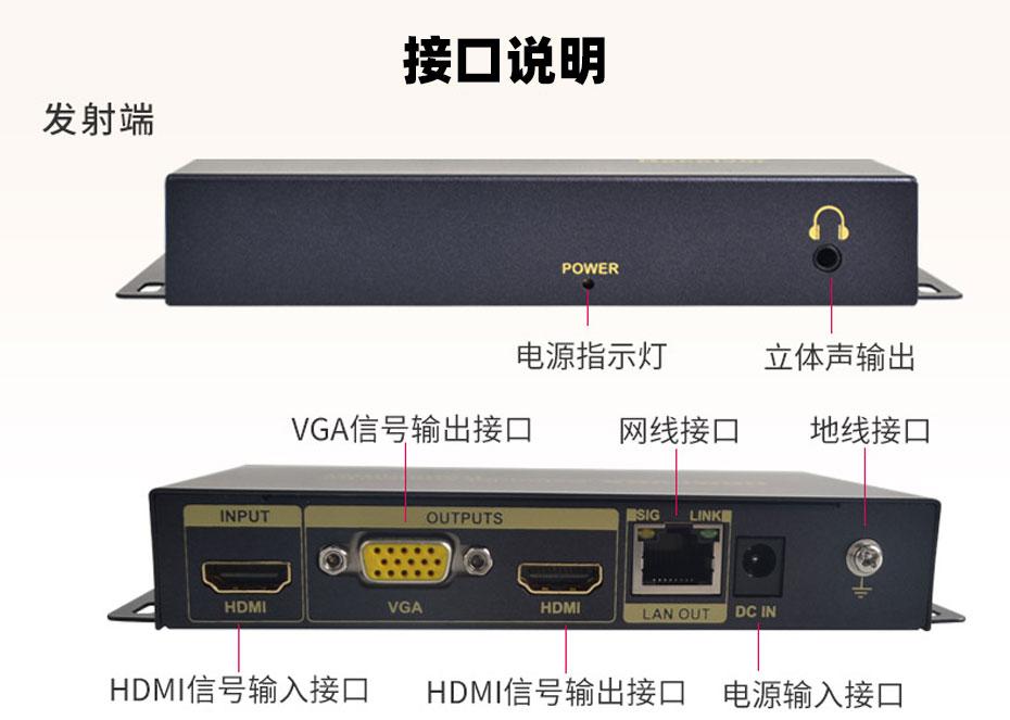 HDMI单网线延长器HE200发射端接口说明