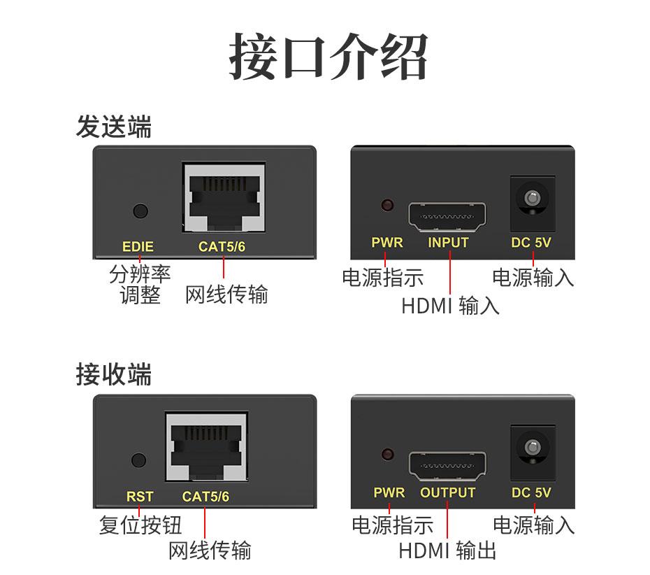 50米HDMI延长器HE50连接使用示意图