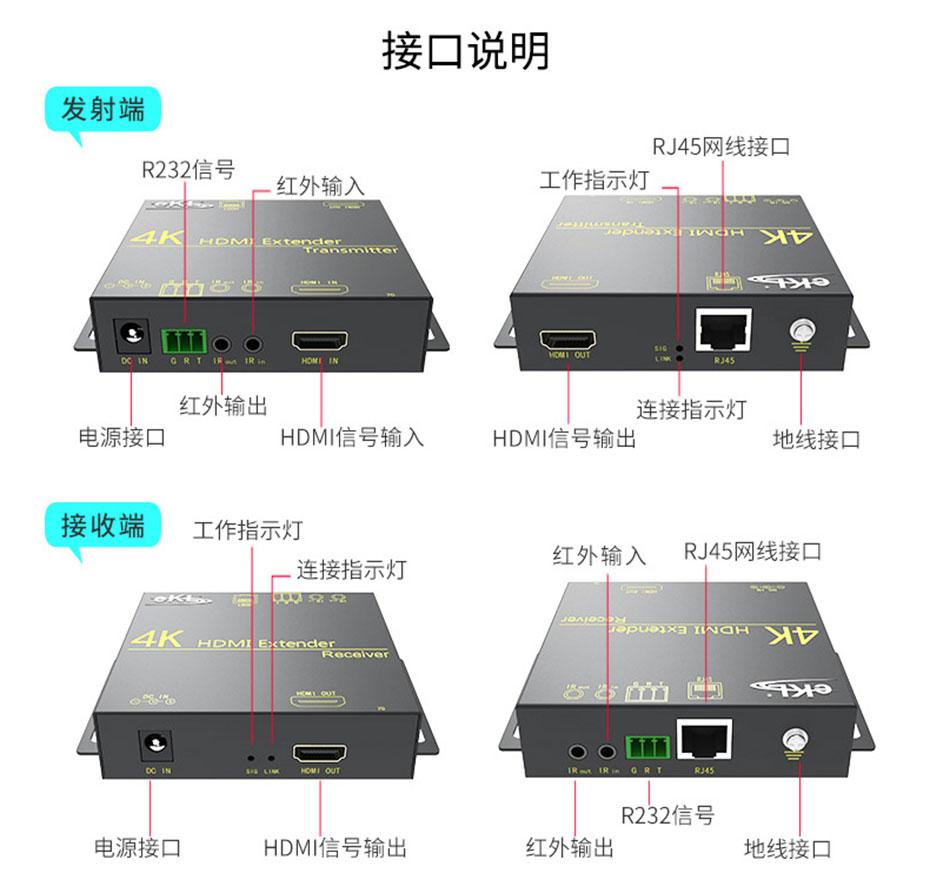 70米HDMI网线延长器HE70接口说明