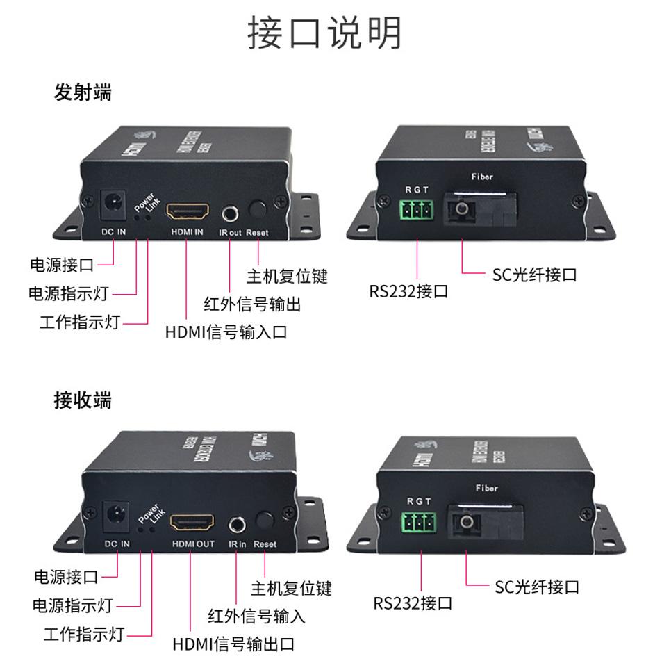 HDMI多模单芯光纤延长器HF02发射端和接收端接口说明