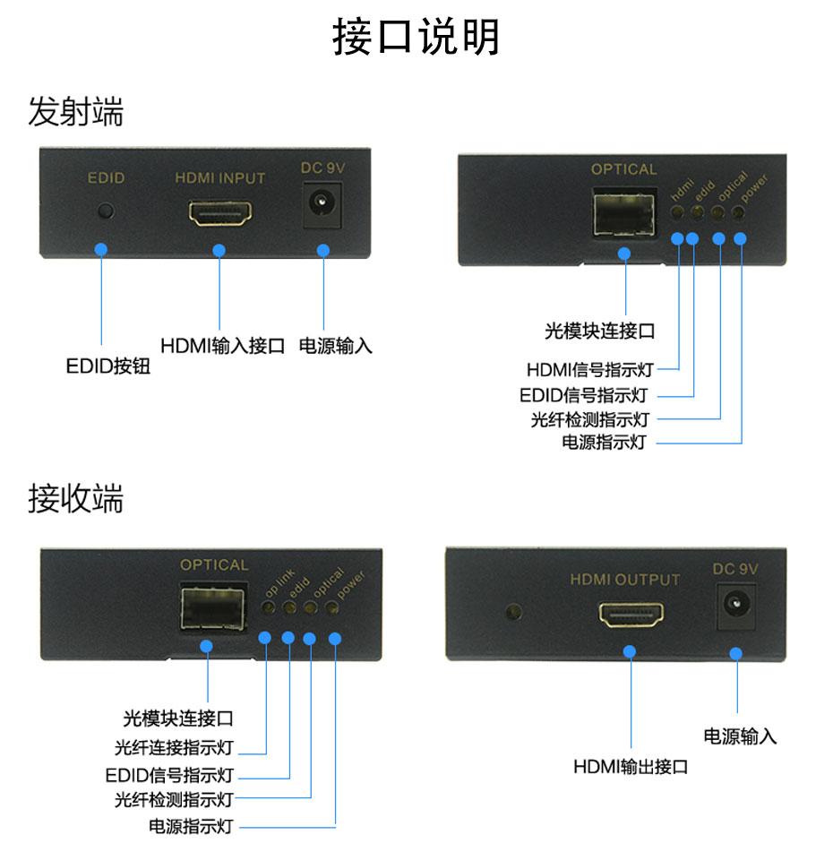 HDMI多模光纤延长器HF10j发射端和接收端接口说明