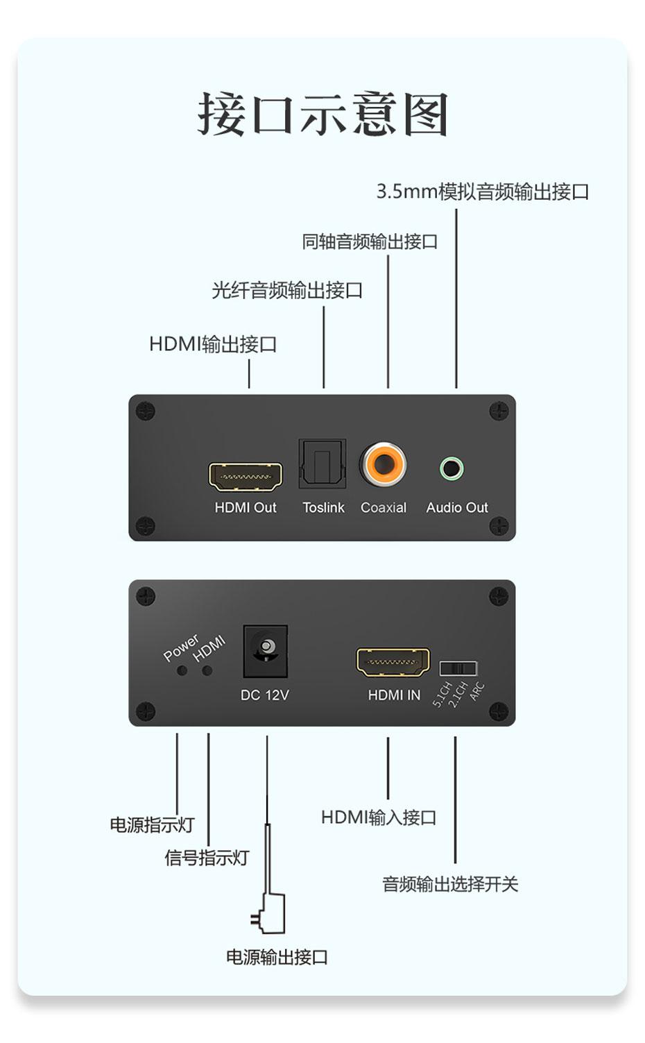 HDMI音频分离器HHA接口说明
