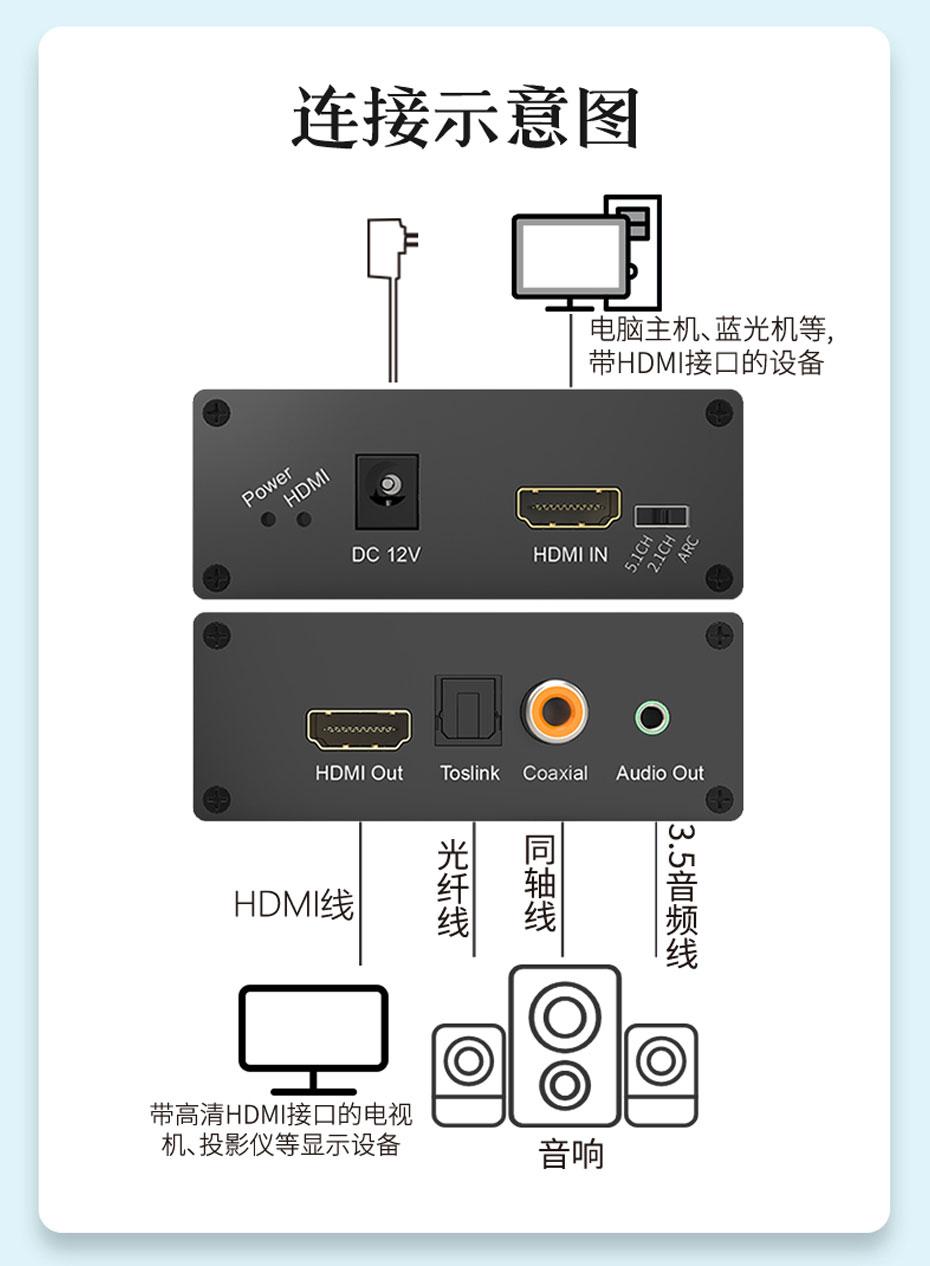 HDMI音频分离器连接指示图