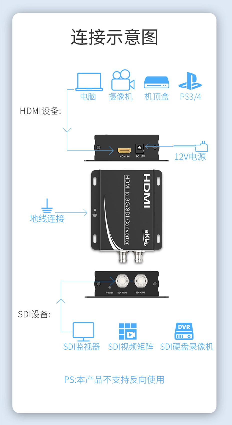 HDMI转SDI转换器HSD连接使用示意图