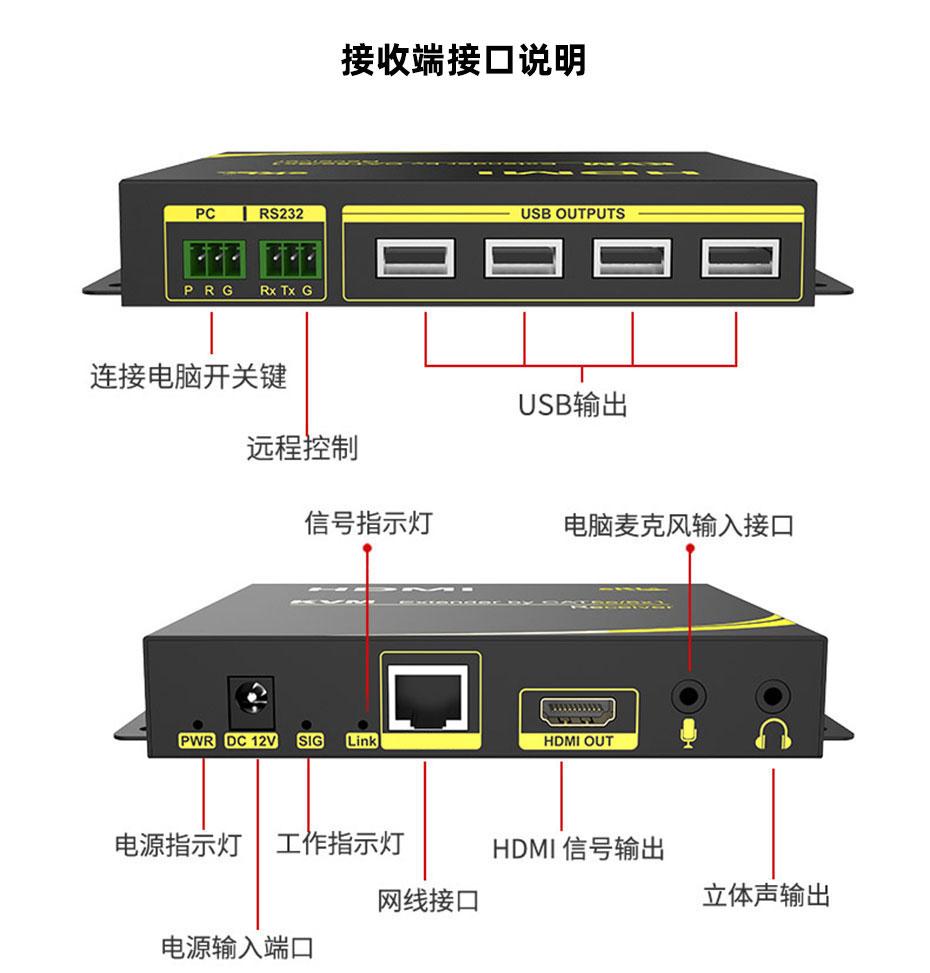 HDMI KVM网络延长器HU100接收端接口说明