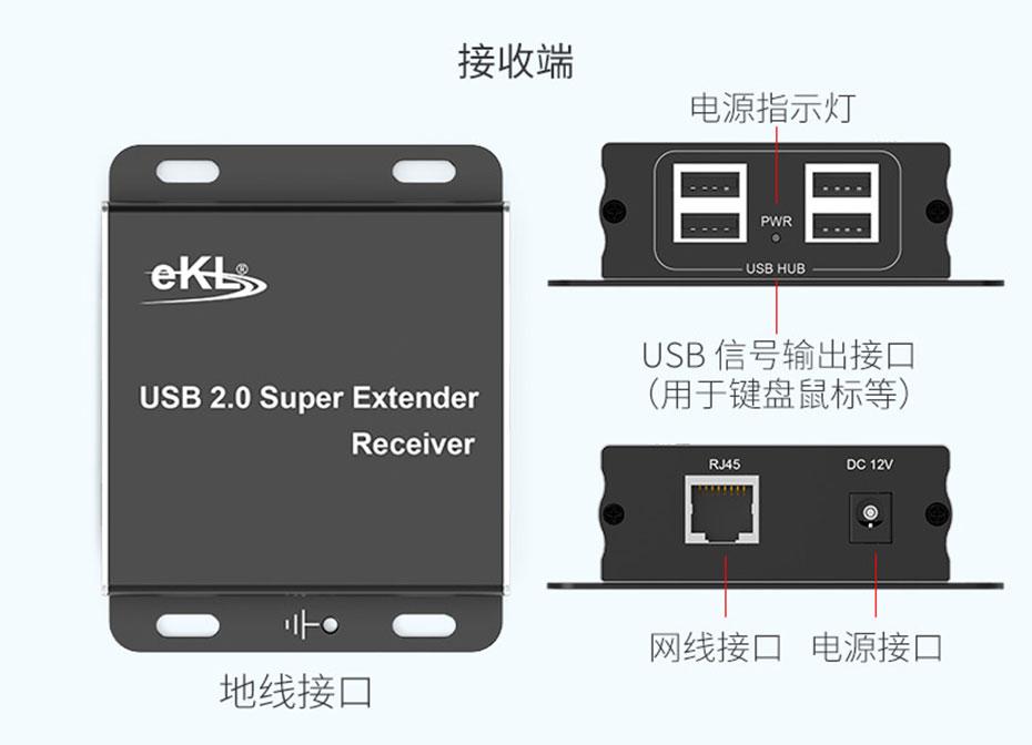 100米USB单网线延长分配器HUE接收端接口介绍