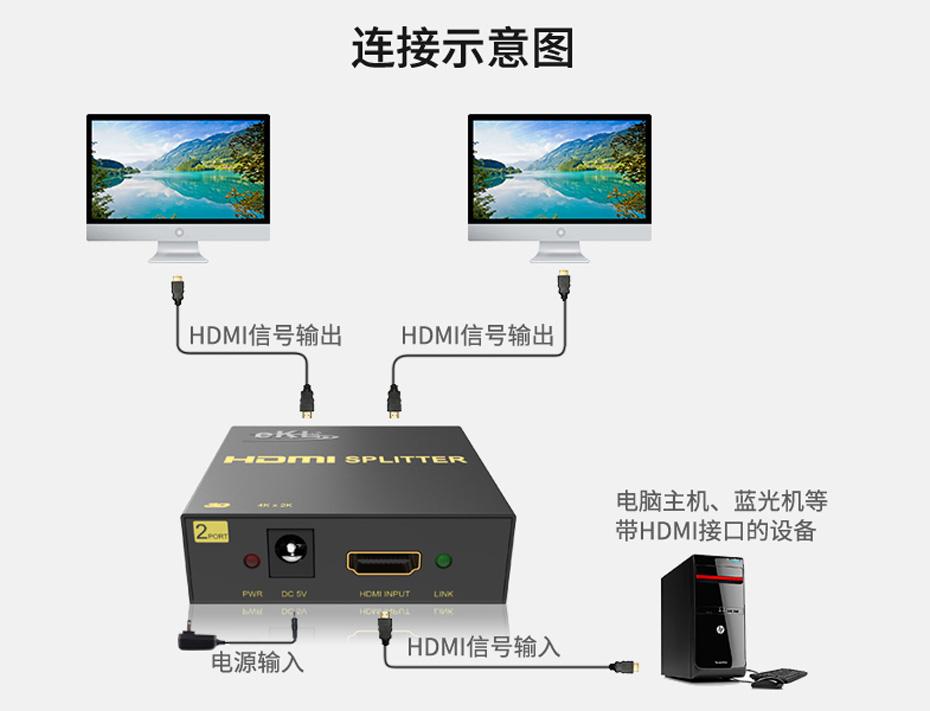 HDMI一分二分配器MiniHS102-B连接使用示意图