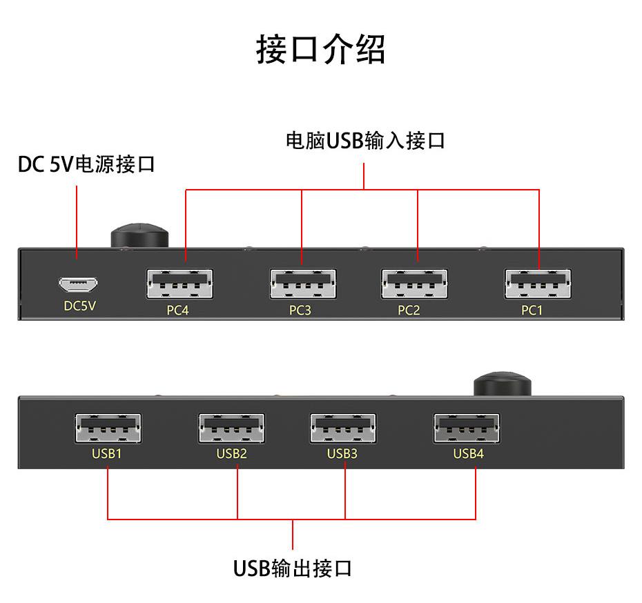 USB共享器4进4出U404接口说明