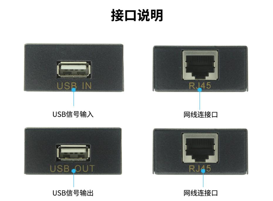 60米鼠标键盘延长器UE接口说明图