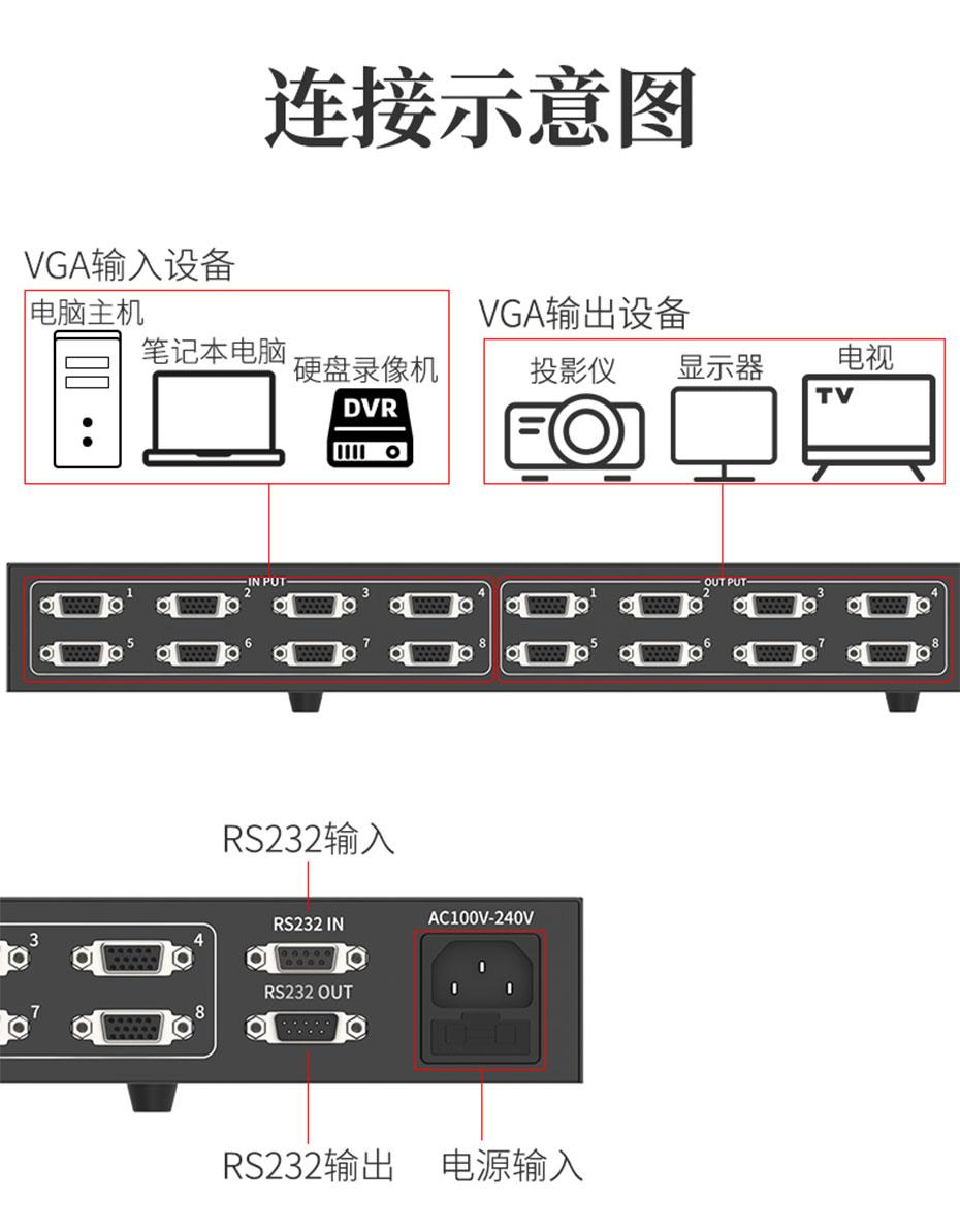 VGA矩阵8进8出V818连接使用示意图